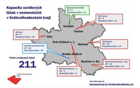 """KRAJ – V Královéhradeckém kraji už minimálně první dávku vakcíny proti covid-19 dostalo 196 tisíc osob. To je více jak 40% z 450 tisíc obyvatel kraje starších 18 let. Očkování<a class=""""moretag"""" href=""""http://www.orlickytydenik.cz/ockovani-v-kralovehradeckem-kraji-se-zrychluje/"""">...celý článek</a>"""