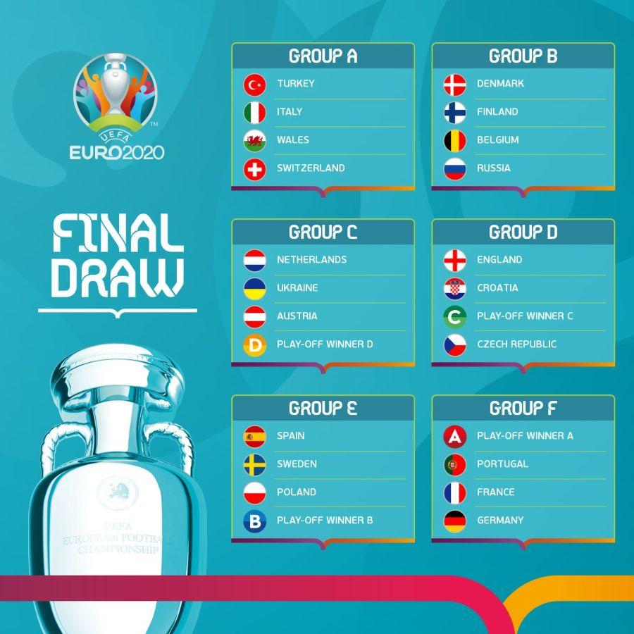 Foto: UEFA com.